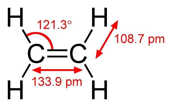 Top 5 hóa chất công nghiệp phổ biến nhất tại Việt Nam
